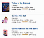 Amazon rankings screenshot of Traitor in the Shipyard, Caroline Mini Doll, and Caroline six-book box set.